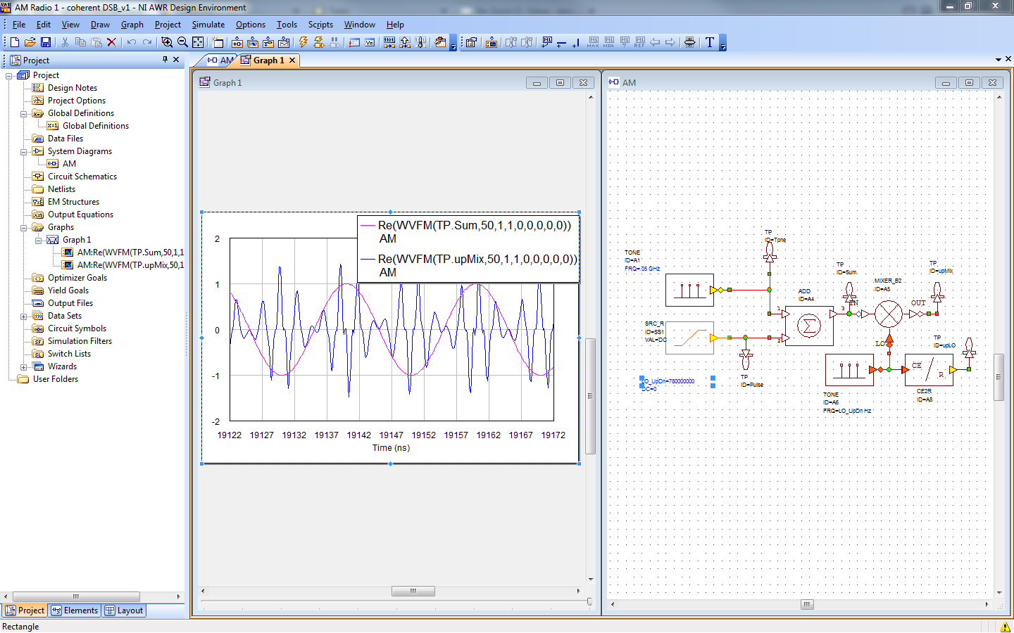Lab 0 Introduction To Awr System Simulation David S Ricketts Software Is Very Useful When Simulating This Type Of Circuit Diagram You Can Always Pause The See Waveform Should Screen Below