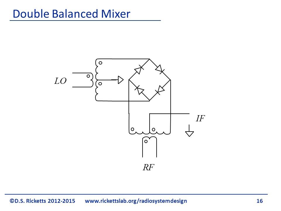 Double Balanced Mixer Theory | David S  Ricketts