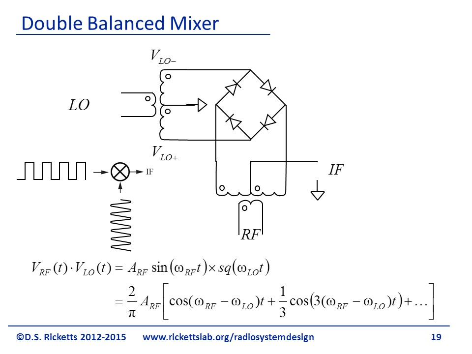 Double Balanced Mixer Theory | David S  Ricketts